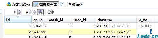 is_admin字段值改为1.png
